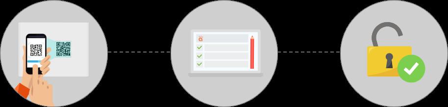 web_register_steps